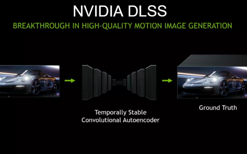 nvidia-dlss-lecommentator