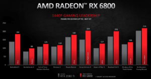 AMD performance vs rtx 2080ti
